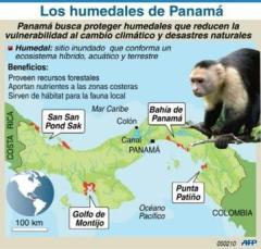 Humedales_Panama