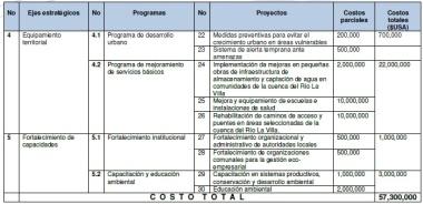InversionRioLaVilla3