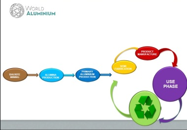 Reciclaje_Aluminio