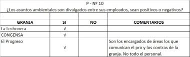 Tabla10Porquerizas