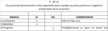 Tabla11Porquerizas