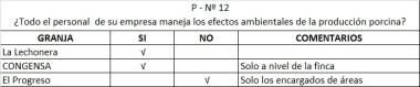 Tabla12Porquerizas
