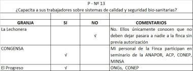 Tabla13Porquerizas