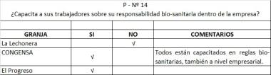 Tabla14Porquerizas