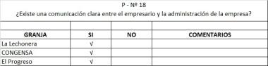 Tabla18Porquerizas