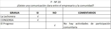 Tabla20Porquerizas