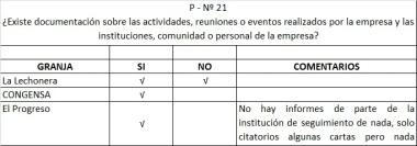 Tabla21Porquerizas