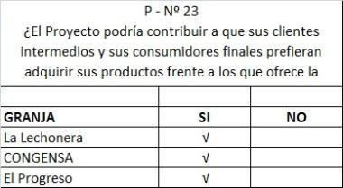Tabla23Porquerizas