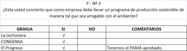Tabla3Porquerizas