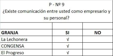 Tabla9Porquerizas