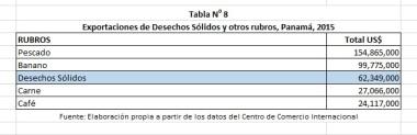 Tabla8