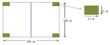 Diagrama_ParcelaMuestreo_Donoso_Pty