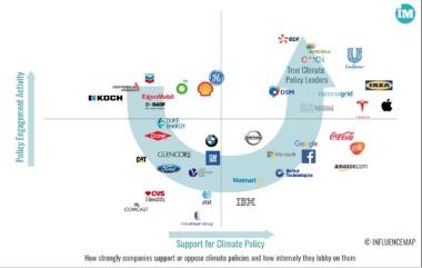 2017_11_30_Huella-carbono-politica-corporativa_2