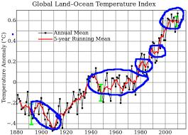 ciencia_climatica